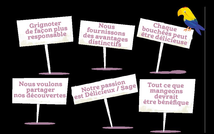 Bazqet waarden frans